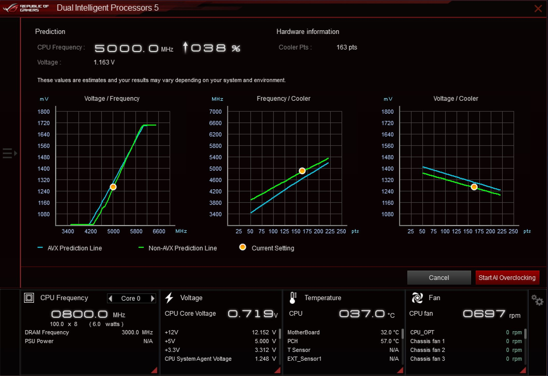 Asus ROG Maximus XI Hero (WI-FI) Review | bit-tech net