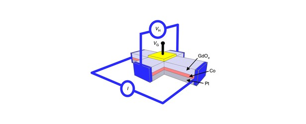 Researchers claim spintronics breakthrough