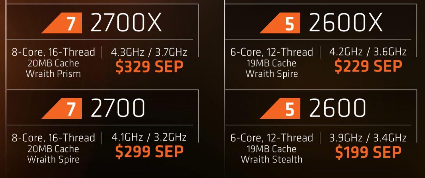 AMD 2nd Gen Ryzen 7 2700X and Ryzen 5 2600X Review | bit