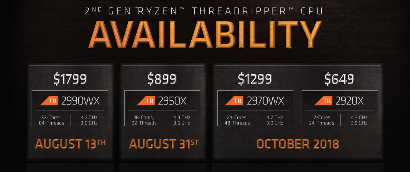 Amd Details And Prices 2nd Gen Ryzen Threadripper Bit Tech Net