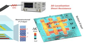 Researchers announce microwave-based chip imaging breakthrough