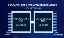 Intel launches Xeon E-2100, details 48-core Cascade Lake