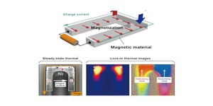 Researchers build magneto-Peltier element