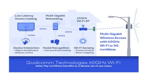 Qualcomm launches 10Gb/s mmWave Wi-Fi parts