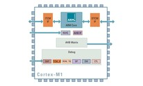 Arm 'opens' core IP to academia