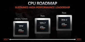Leaked details suggest considerable performance boosts for the Ryzen 5000 mobile lineup